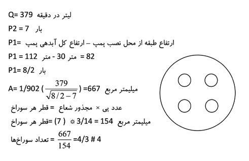 محاسبه اوریفیس های مورد استفاده در مهندسی حریق