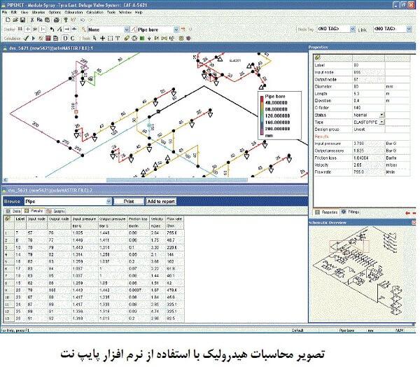 تصویر محاسبات هیدرولیک با استفاده از نرم افزار پایپ نت